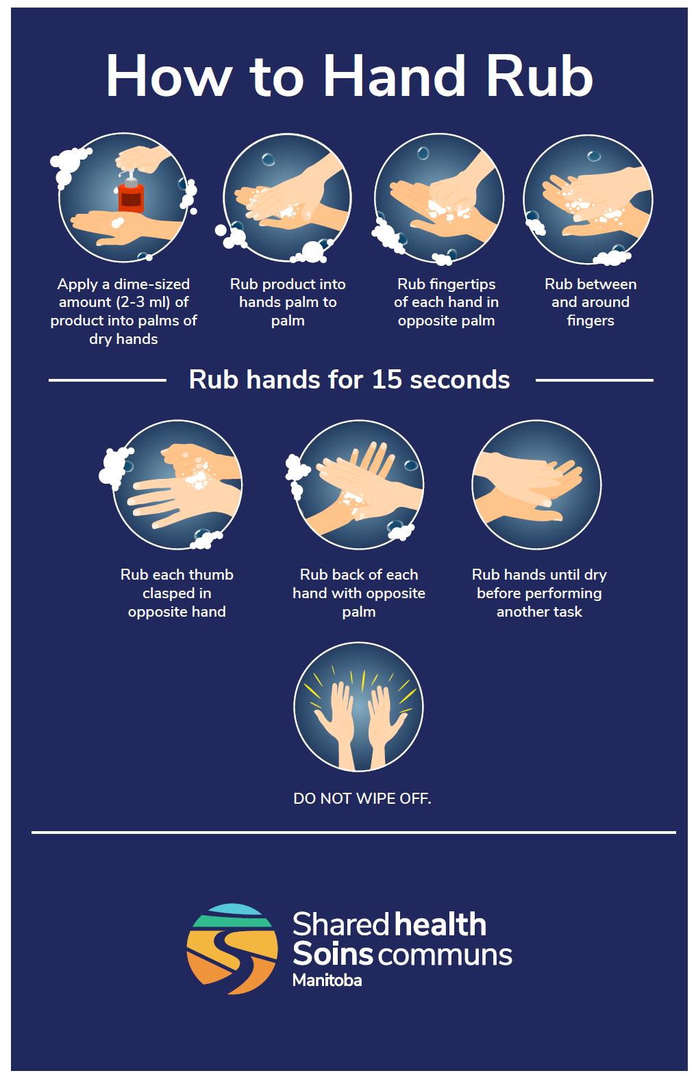 Hand Rub and Hand Wash