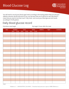 Read more about the article Blood Glucose Log