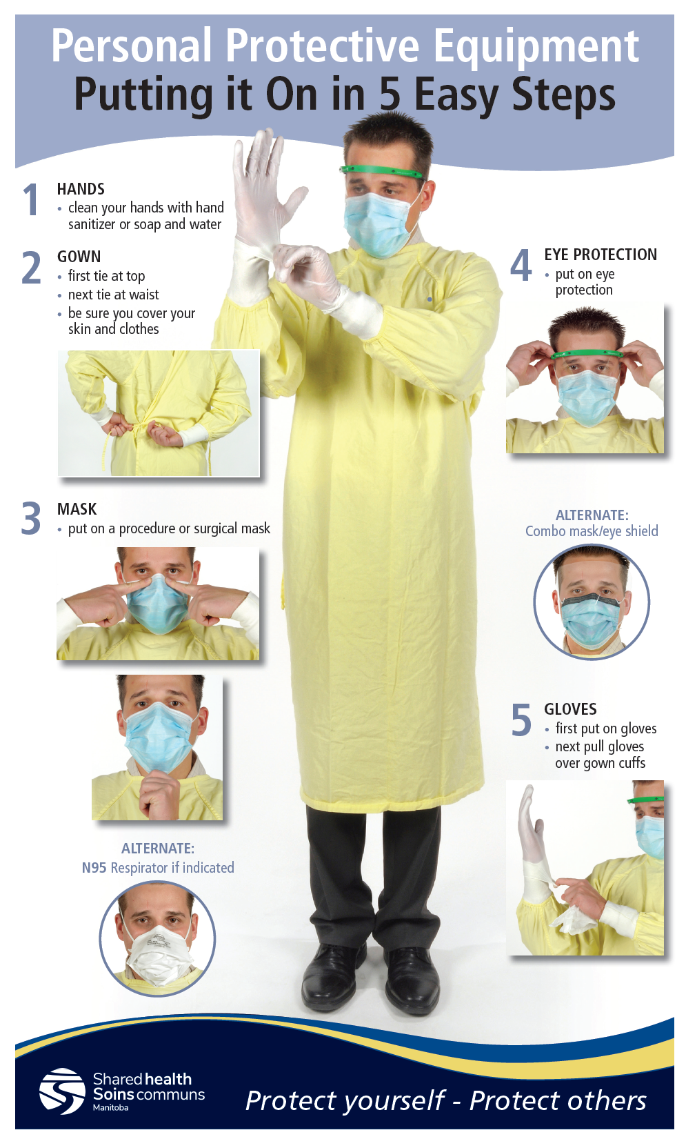 You are currently viewing Personal Protective Equipment – Putting it On in 5 Easy Steps
