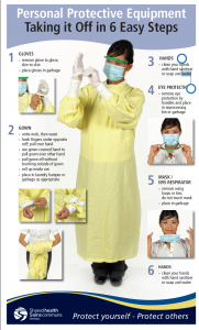 Personal Protective Equipment – Taking It Off In 6 Easy Steps