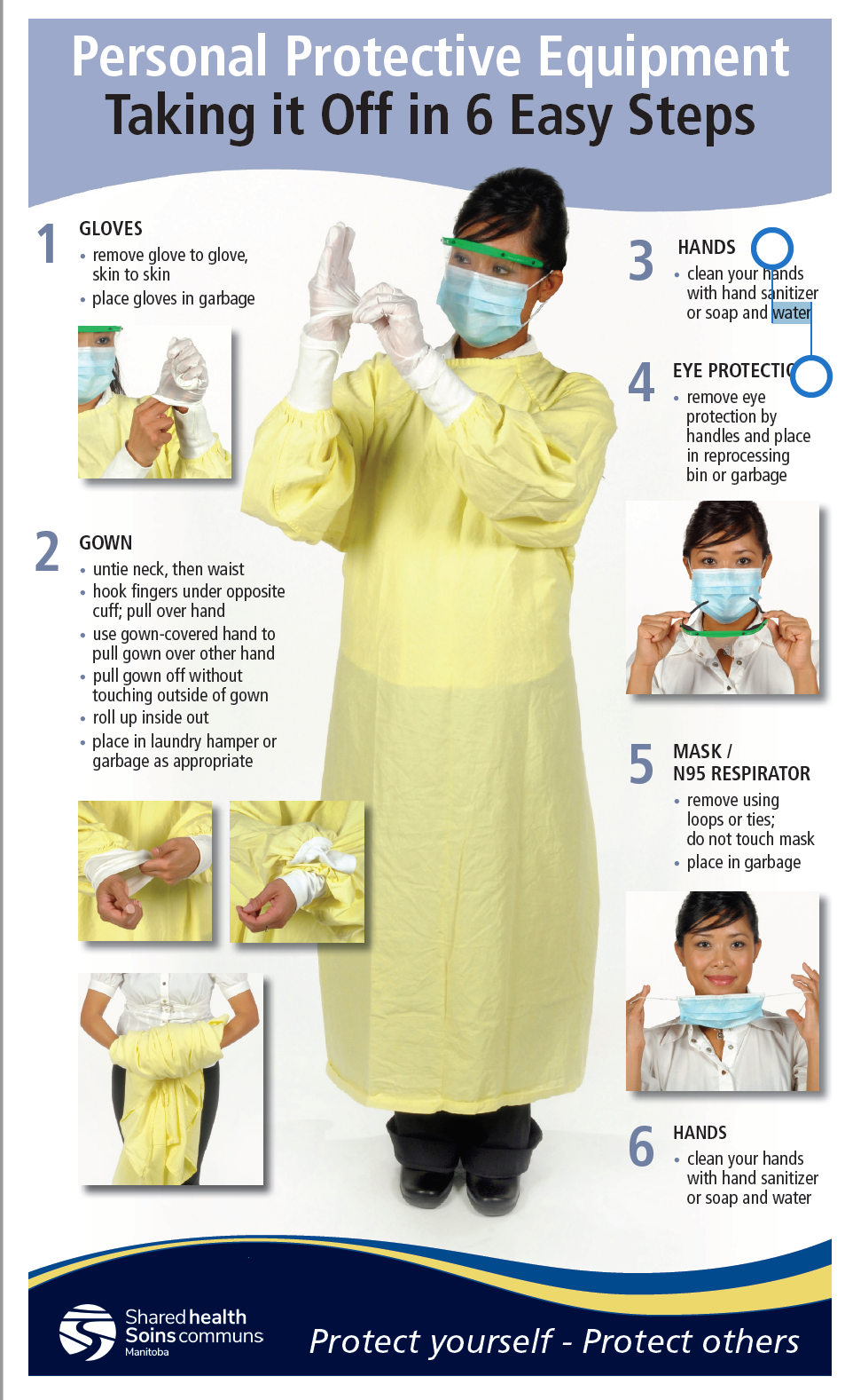 You are currently viewing Personal Protective Equipment – Taking It Off In 6 Easy Steps