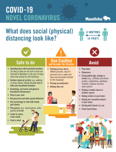 What Does Social Distancing Look Like?